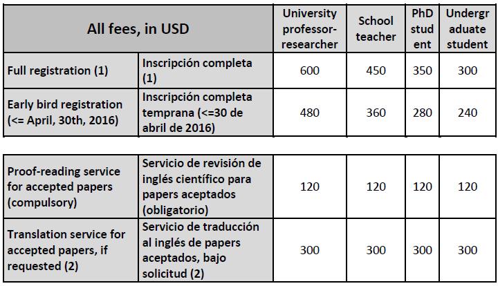 u2016-fees