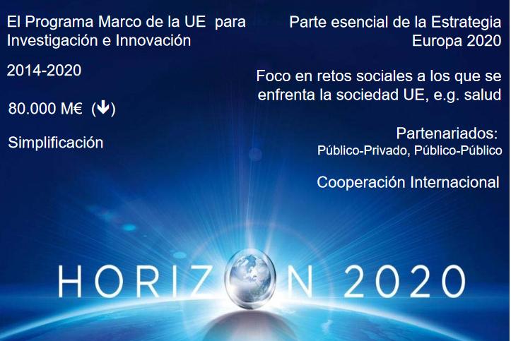 20170427-Seminario-H2020-datos