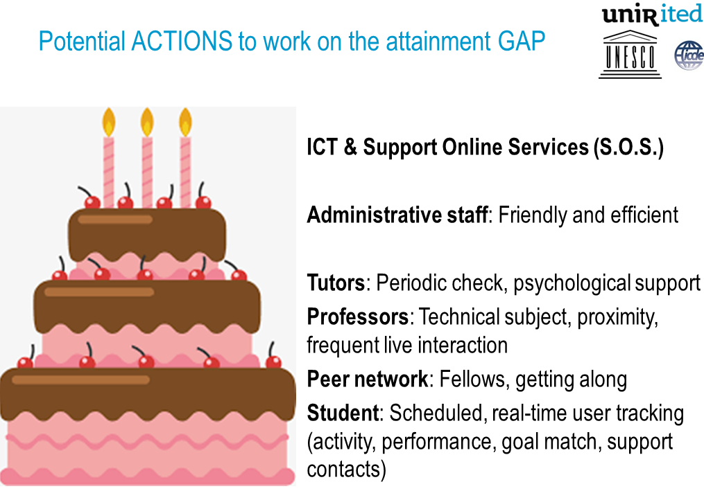The layer cake to narrow down the attainment gap